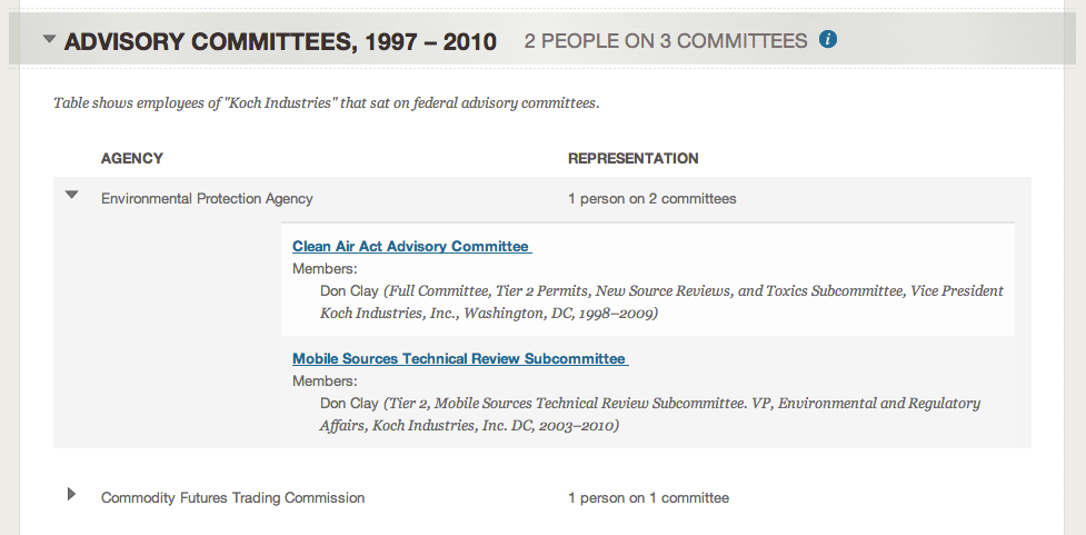 Koch Industries Advisory Committees