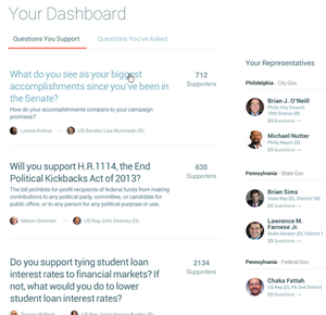 AskThem.io offers a dashboard where you can ask and 'support' questions.