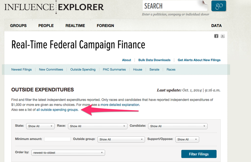Image of Real-Time Influence Explorer outside expenditure page