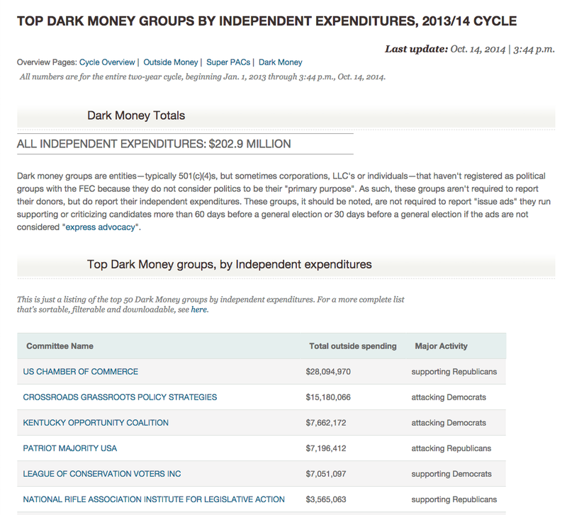 screenshot of Real-Time's dark money page