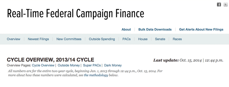Screen grab of the RealTime Federal Campaign Finance Overview page