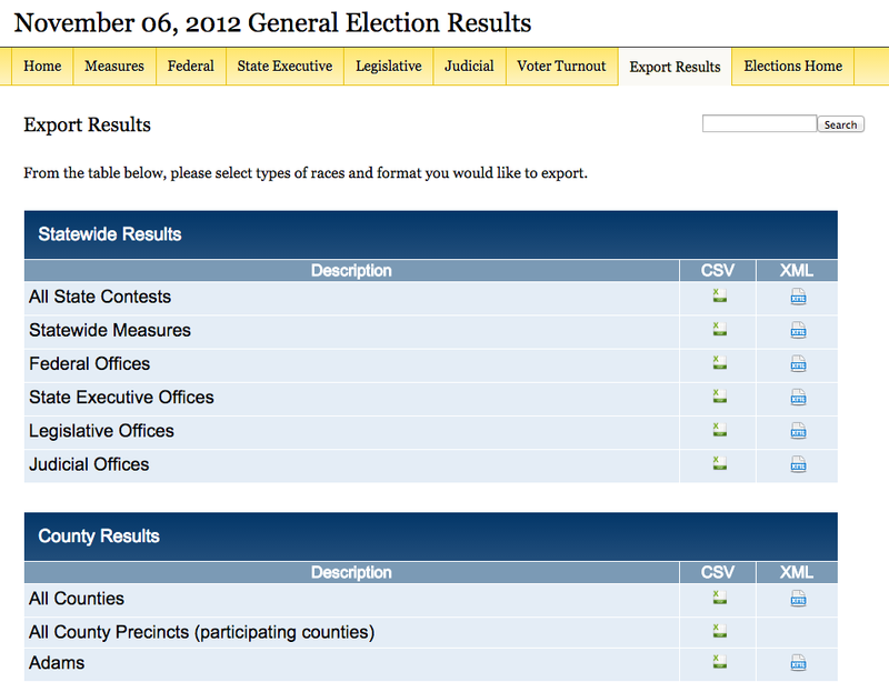 Screenshot of Washington Secretary of State's 2012 General Election results showing statewide results broken down by state measures, federal offices, state office, legislative offices and judicial. Also have icons to download the data as csv and xml