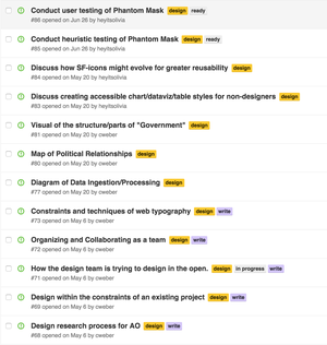 Issues in Github tagged as design, in yellow